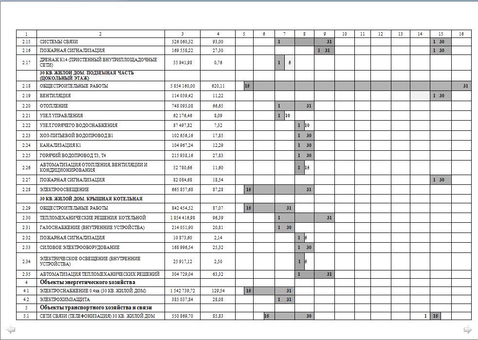 Календарный График Строительства Пример
