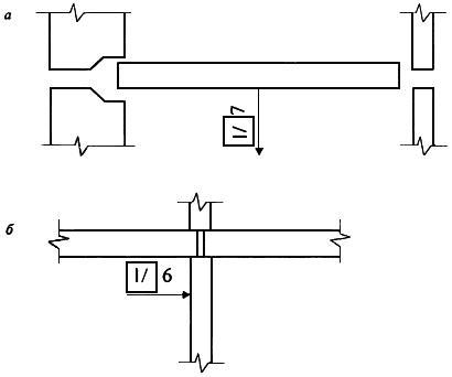 Примеры указания действительных отклонений поверхностей элементов от вертикальности
