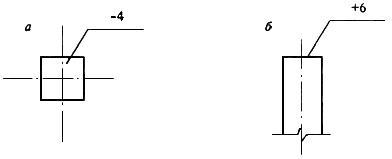 Примеры указания действительных отклонений