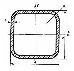Чертеж профильной трубы с размерами по ГОСТ 8639